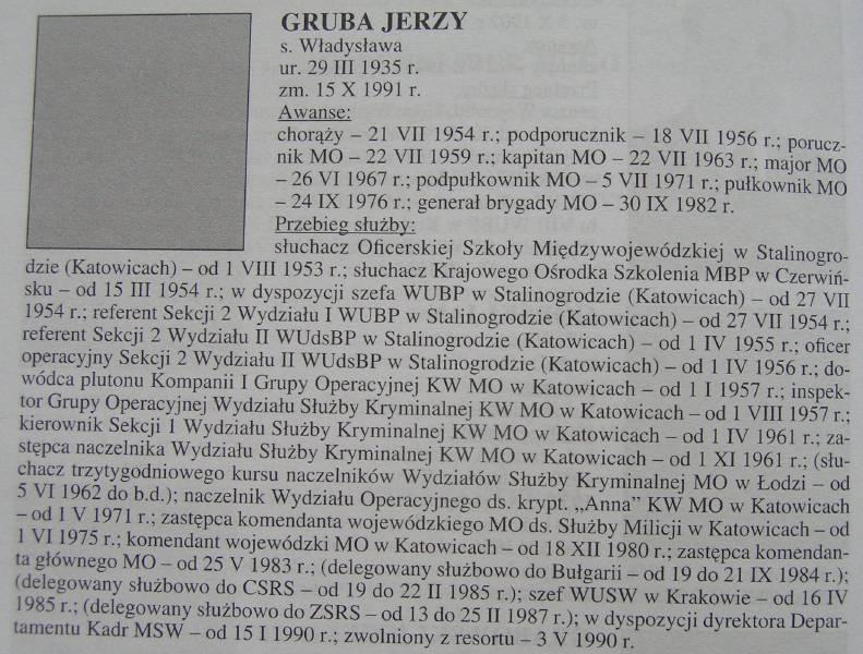 Jerzy Gruba