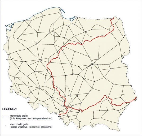 sieć kolejowa w2009r.