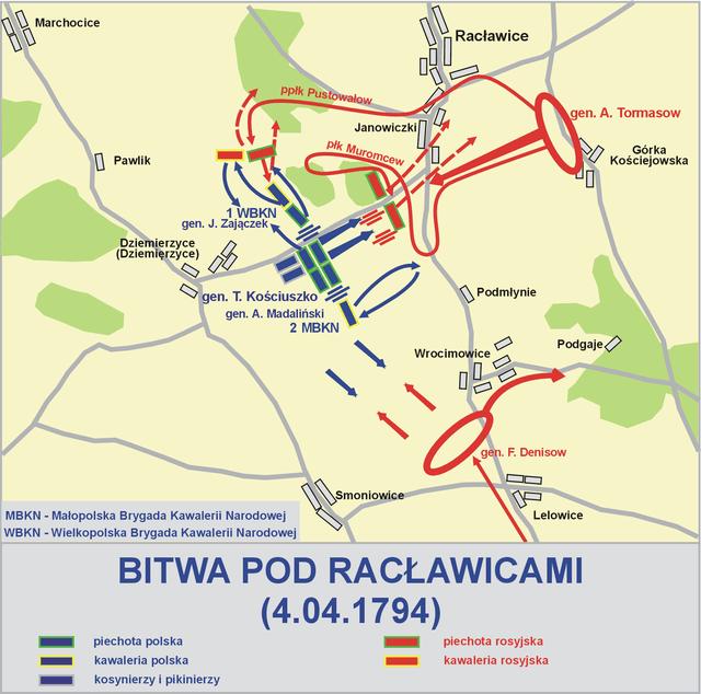 Raclawice_1794