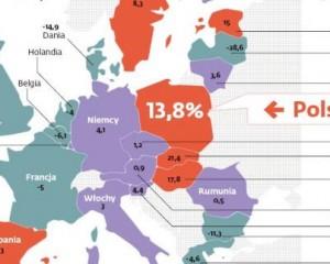 O raku biurokracji: 1/3 swojego czasu przedsiębiorcy poświęcają na informowanie urzędników, ponosząc koszty stanowiące 6% całego PKB Polski. Rolnictwo to 4,5% PKB