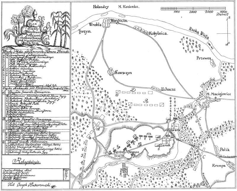 Bitwa pod Maciejowicami, kopia planu Józefa Hussarzewskiego