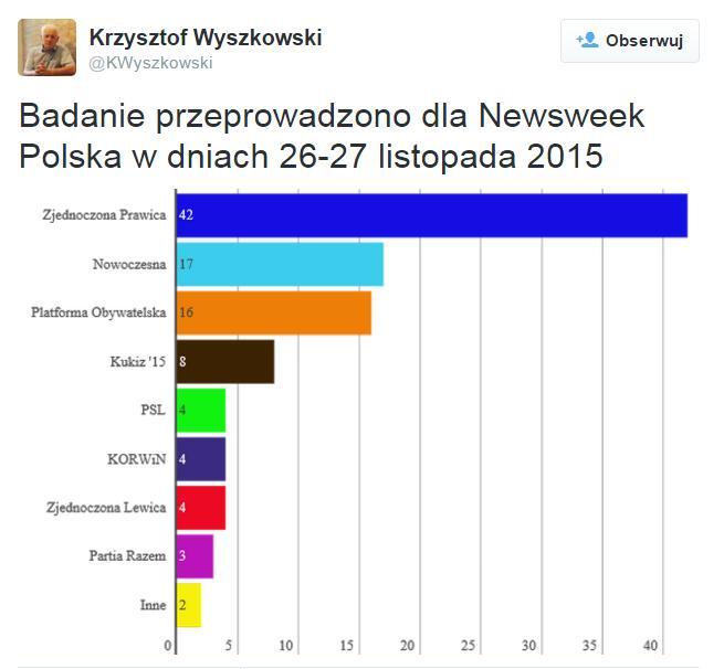 wyszkowski