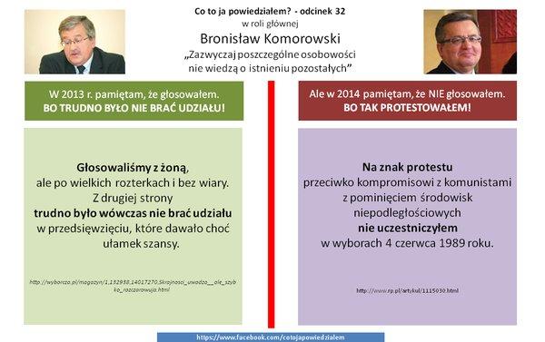 Bronisław Komorowski o wyborach kontraktowych