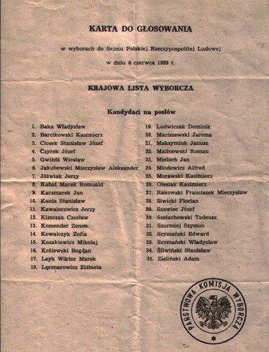 głosowanie w wyborach 1989