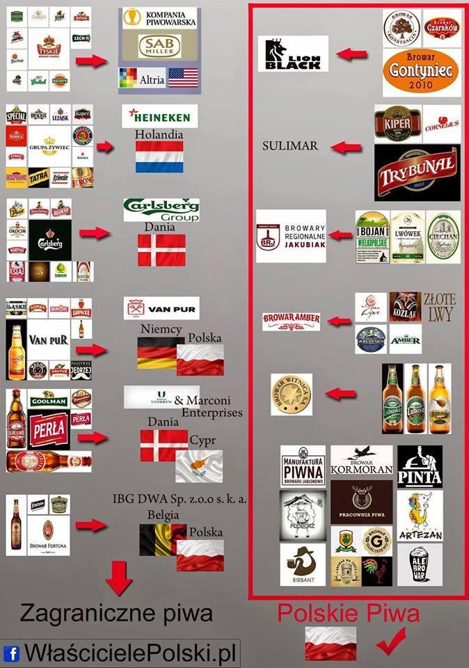 czy to polskie piwo